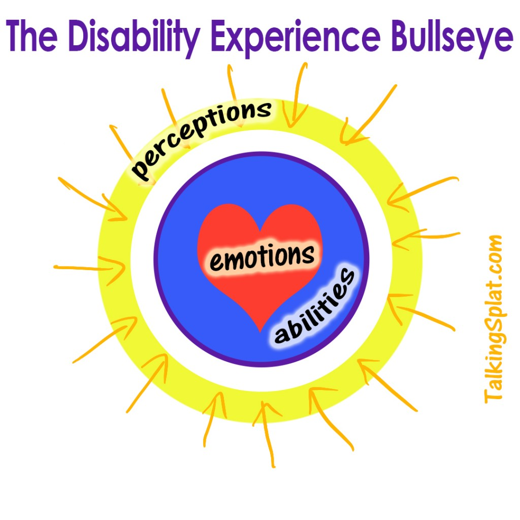 disability experience bullseye